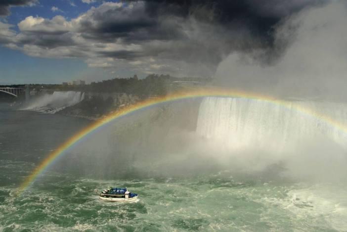 Tęcza nad Niagarą - widok wodospadu od strony kanadyjskiej